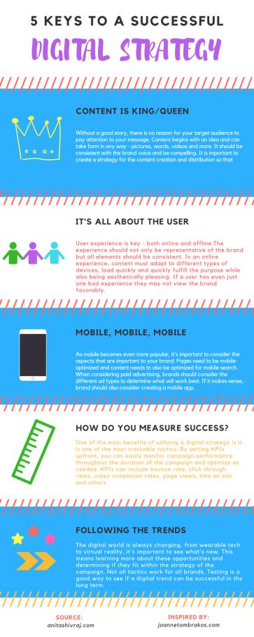 top 5 for digital marketing.png
